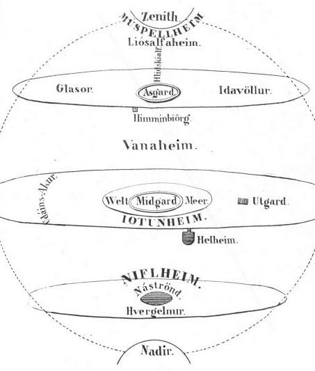 Devet svetova nordijske mitologije